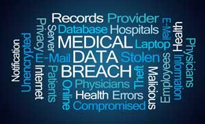 PHI data breach services